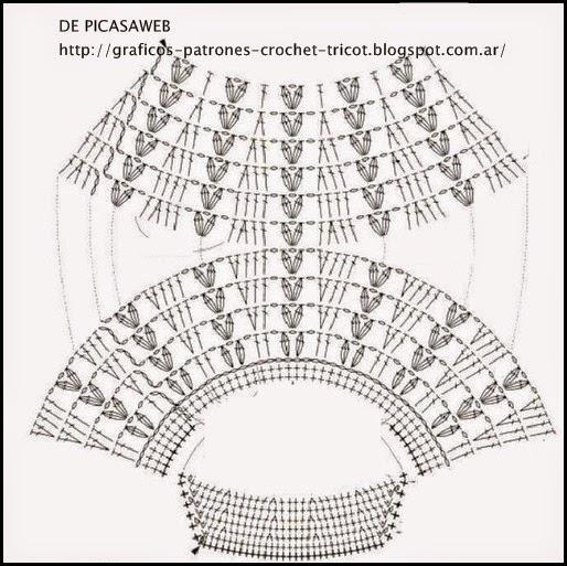 crochet fabric , CROCHET - GANCHILLO - PATRONES - GRAFICOS: GORRO ...