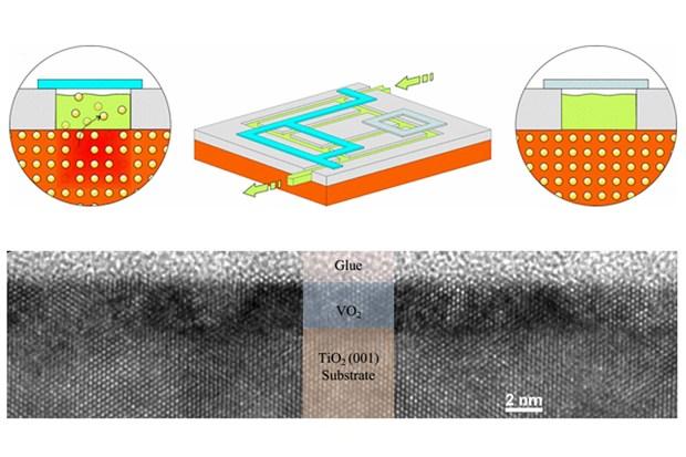IBM Nanofluidics