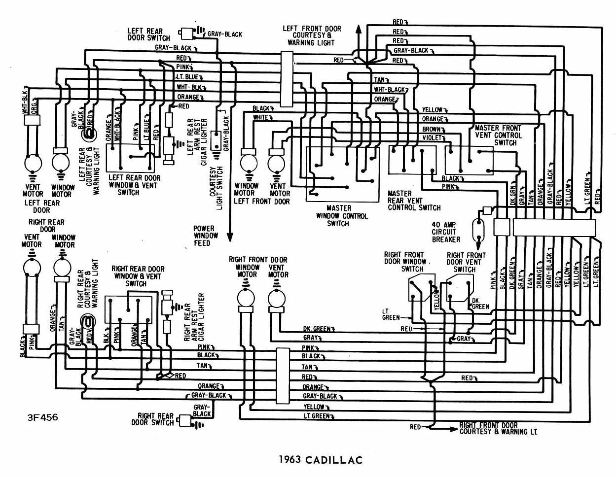 Cadillac+1963+Windows+Wiring+Diagram cadillac 1963 windows wiring diagram all about wiring diagrams 1963 ford wiring diagram at crackthecode.co