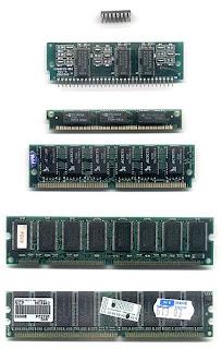 Apa itu RAM (Random Acces Memory) dan Tipenya?