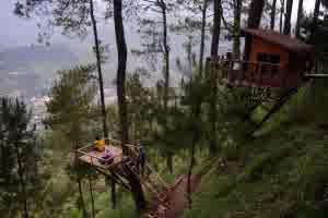 Wisata Malang Paralayang