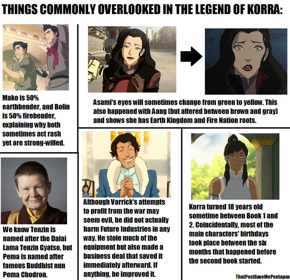 Legend of Korra unknown facts