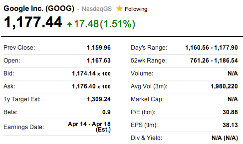 What happens to google options when stock splits