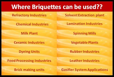 Applcation of Briquettes, Briquettes USe