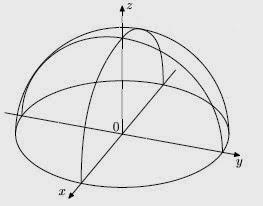 аксонометрическое изображение объемной 3д модели купола или полусферы в трех измерениях