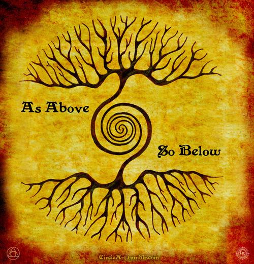As Above So Below Tree
