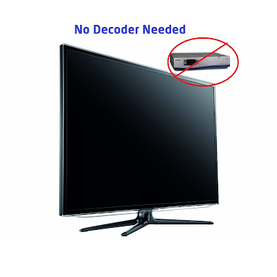 Samsung led with built in decoder