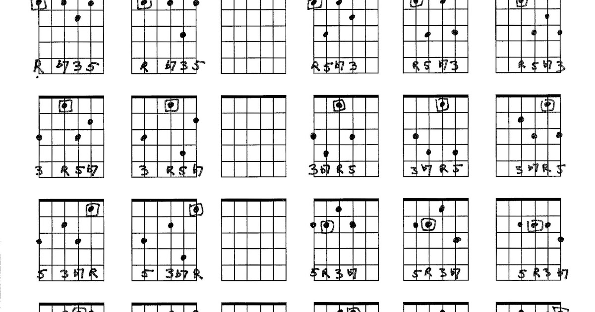 Jazz Guitar Woodshed: Chords Galore by Jack Peterson