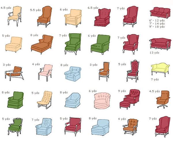 Your Yoko Upholstered