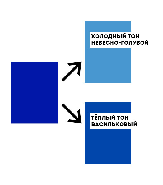 Синий холодный или теплый цвет
