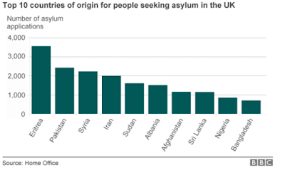 statistics -uk-asylum-seekers-2015-image