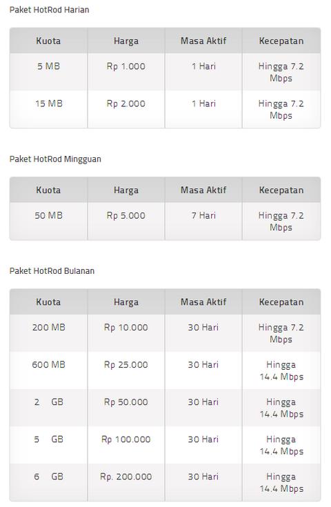 paket internet xl hotrod