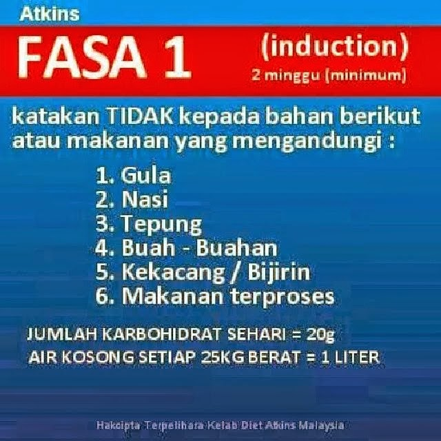 Diet Atkins INDUCTION FASA 1