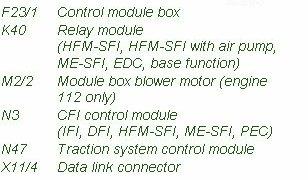 service repair manual fuse box diagram mercedes benz clk 320 2001 rh andymanuals blogspot com 2010 Mercedes CLK 320 2010 Mercedes CLK 320