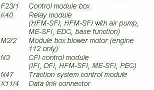service repair manual fuse box diagram mercedes benz clk 320 2001 rh andymanuals blogspot com 2001 Mercedes CLK 320 1998 Mercedes CLK 320
