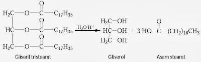 hidrolisis lemak gliseril tristearat