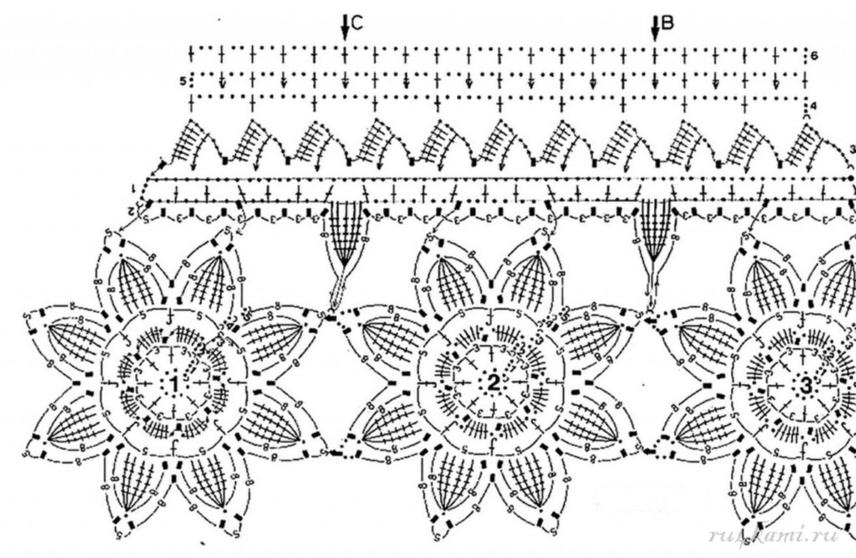 ergahandmade  crochet edging   diagram