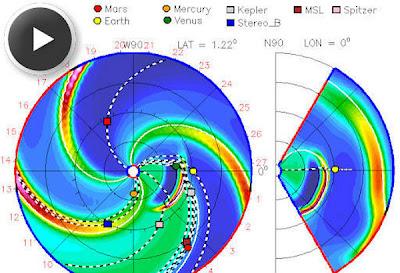 Trayectoria DOBLE CME 16 de Junio de 2012