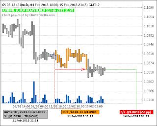 Long 6S (швейцарский франк) (11.02.13) - (closed) - (-55pp)