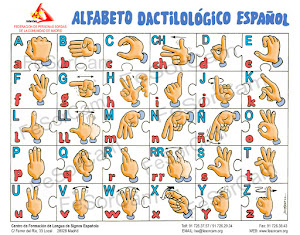 Alfabeto Dactilológico Español