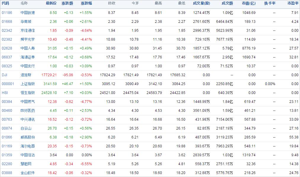 中国株コバンザメ投資ウォッチ銘柄watch20150210