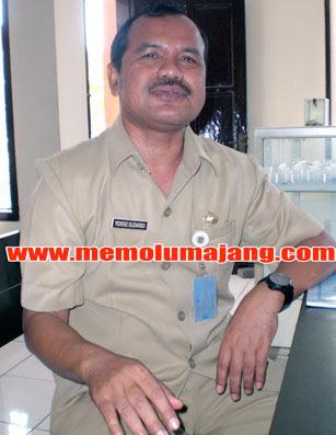 Drs Yossi Sudarso