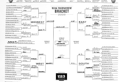 President Barack Obama's 2011 NCAA Tournament Picks - Source: White House