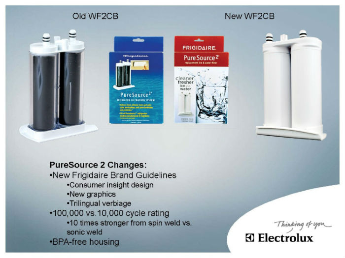 Frigidaire Wf2cb Puresource2 Ice And Water Filtration System Hj News
