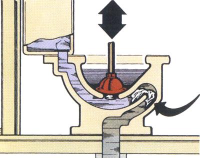 Toilet Auger Plunger