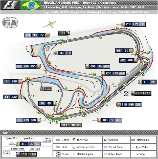 f1_circuit_autodromo-jose-carlos-pace-interlagos_sao-paulo-brazil-1.png