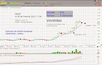 http://www.global-bolsa.com/index.php/articulos/item/1642-arwr-nasdaq-vendemos-ganando-34-en-5-semanas-por-roberto-guadalupe