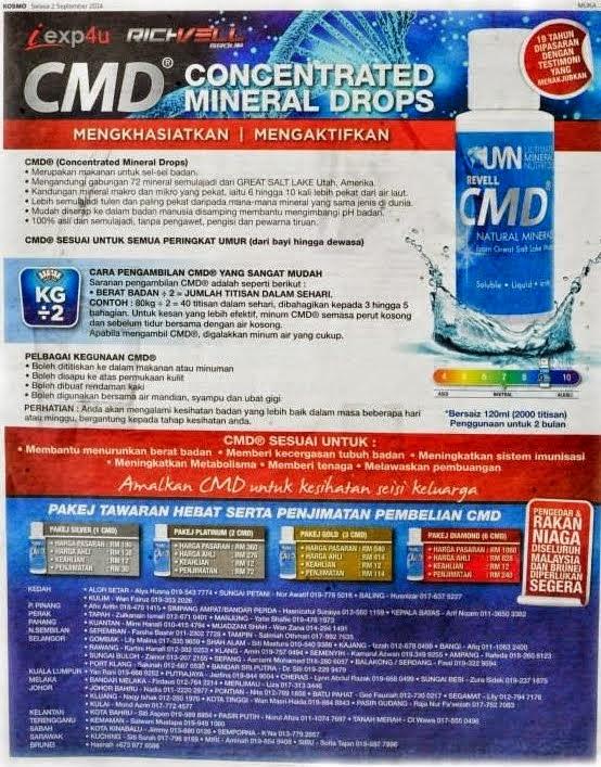CMD*RM168