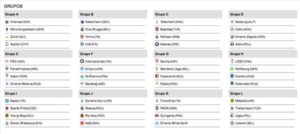 grupos europa league 2015