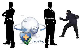 VPN Service crypte votre trafic en ligne