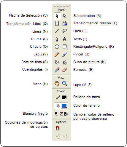 Flash8-tools-description.