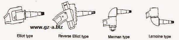 Bentuk Front Axle Berdasarkan Bentuk Ujungnya