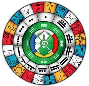 Inilah Kalendernya Suku Maya - [http://baby-jihan.blogspot.com]
