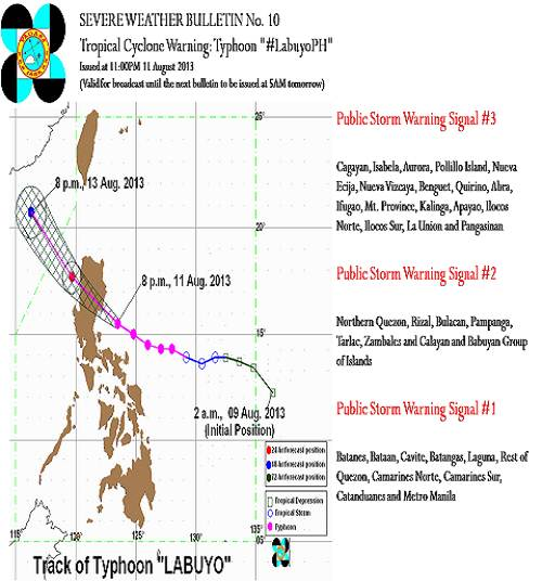 Labuyo_typhoon_track