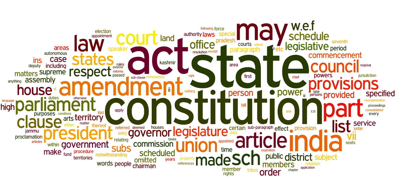 article 22 3 of indian constitution