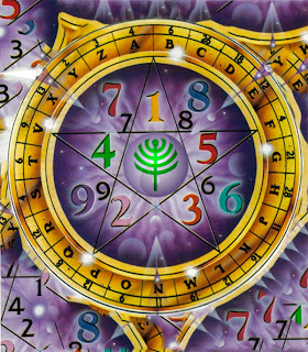 Alicia Talaya - curs numerologia a Barcelona
