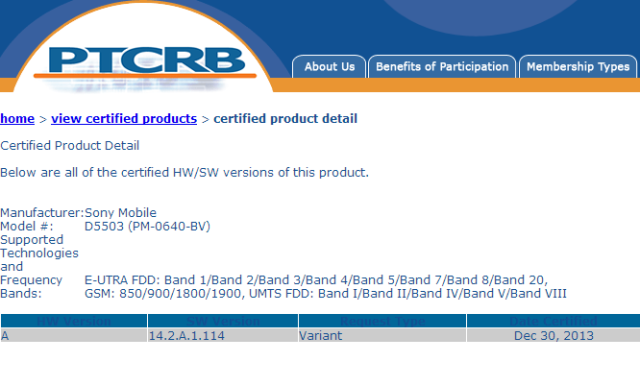 Xperia Z1 Compact appears on SUS and PTCRB website