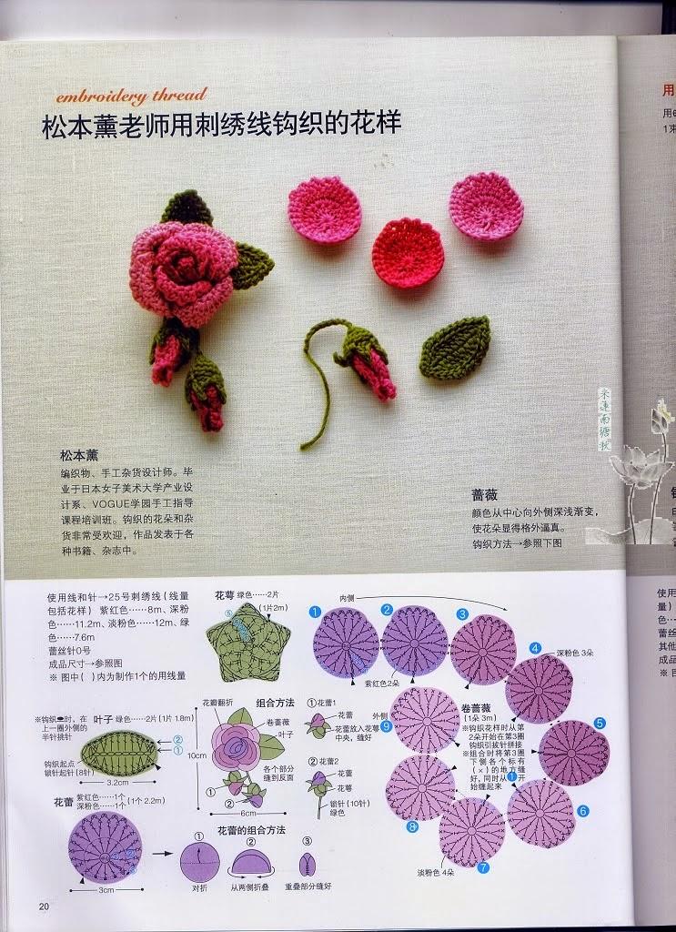 Los Tres Botones: Flores de ganchillo - Patrones de punto y ...