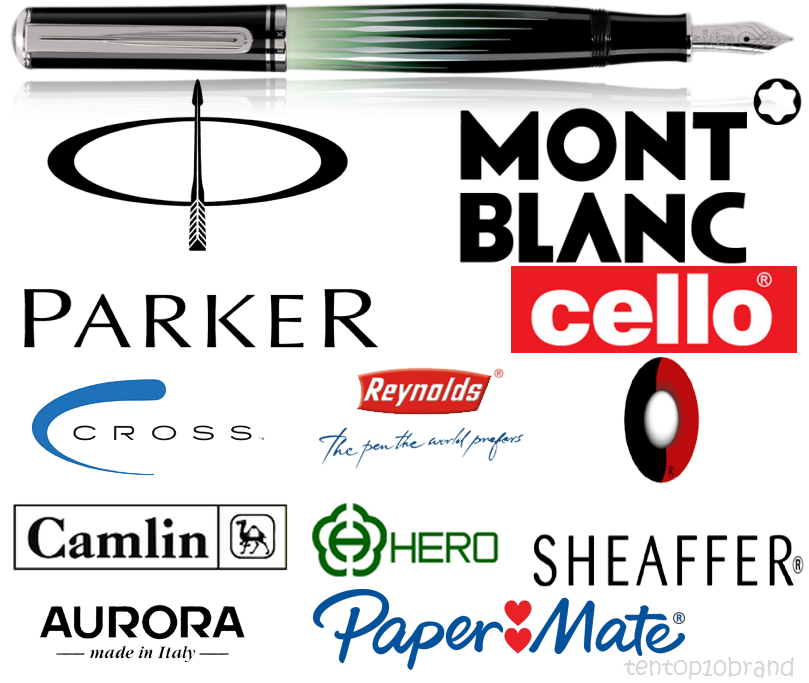 Top Logo Design clothing brand logos with names : Top 10 Pen Brands in World - Best Selling Pen Companies ...