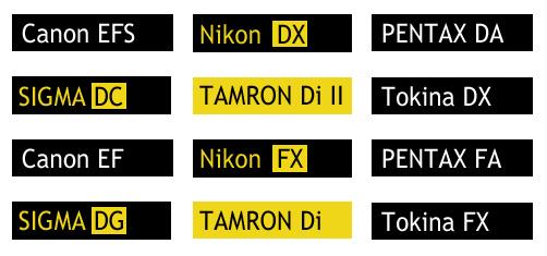 Objectifs dx fx - acronymes