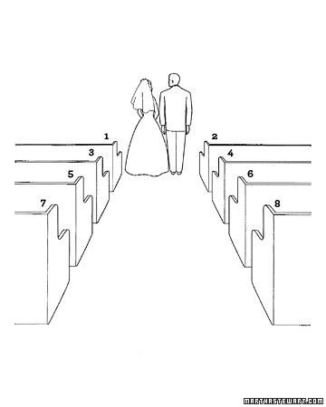 По свадебному этикету схема