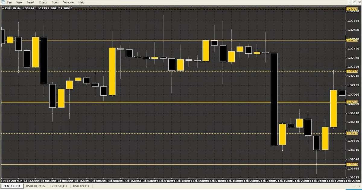 -mt4 manual trading system