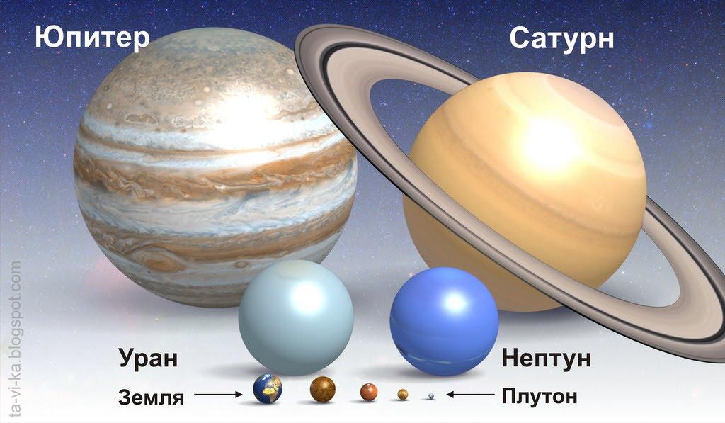 Планеты Солнечной системы обучающий плакат Это интересно  сравнительные размеры планет poster planets