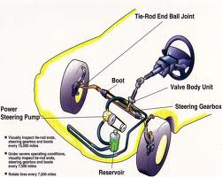 power steering mobil toyota