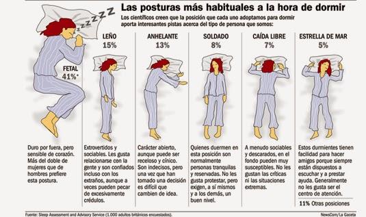Cosas curiosas que suceden mientras duermes
