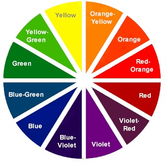 What Does The Color Red Make You Feel the psychology of colors: a guide for designers | goosie girl